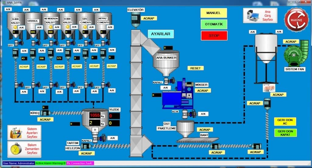 SCADA is a computer-based system for gathering and analyzing real-time data to monitor and control equipment.